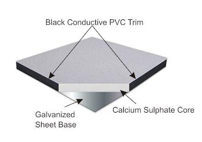 Calcium Sulphate Access Floor Universal Building